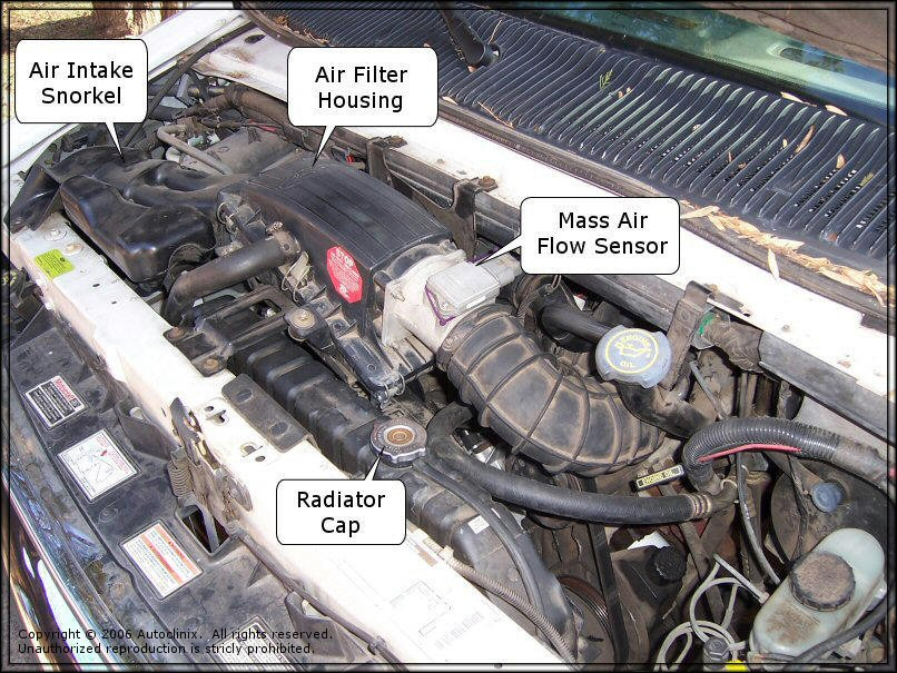 Pic Labels on Ford 3 8l Engine Diagram